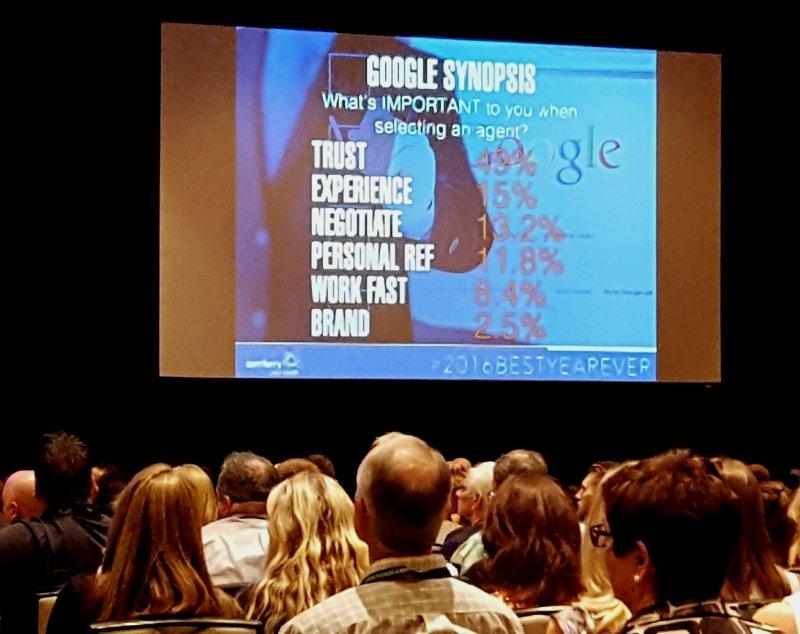 Tom Ferry Google